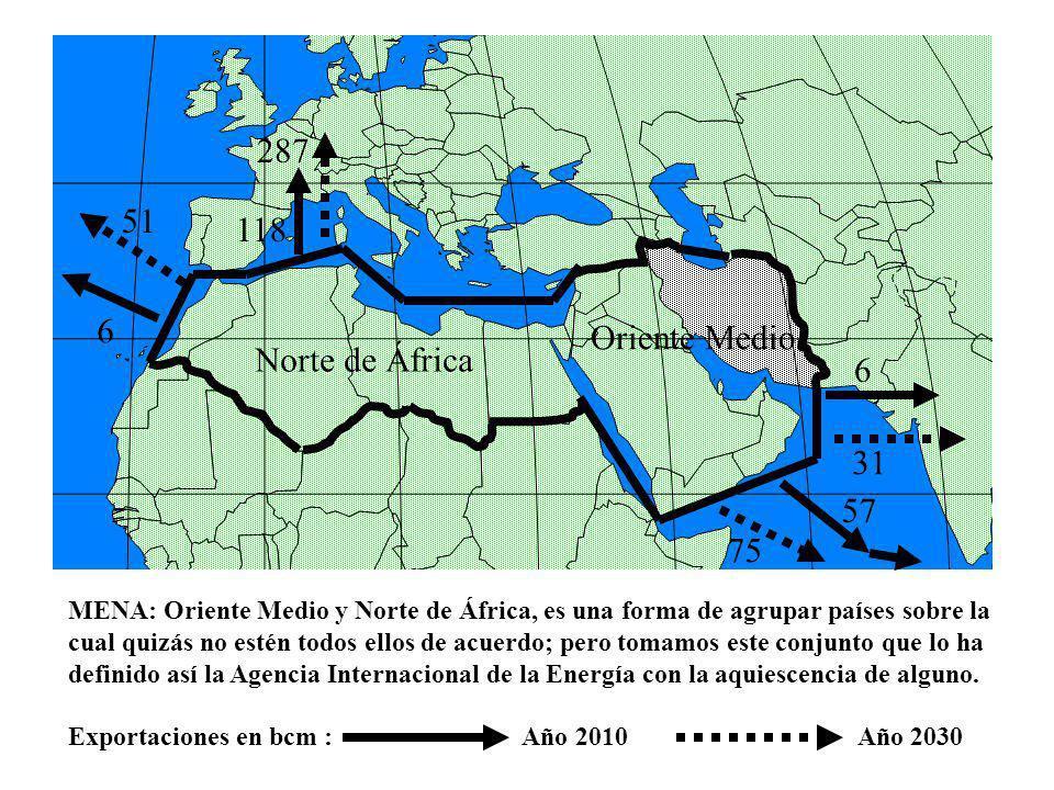Norte de África Oriente Medio MENA: Oriente Medio y Norte de África, es una forma de agrupar países sobre la cual quizás no estén todos ellos de acuer