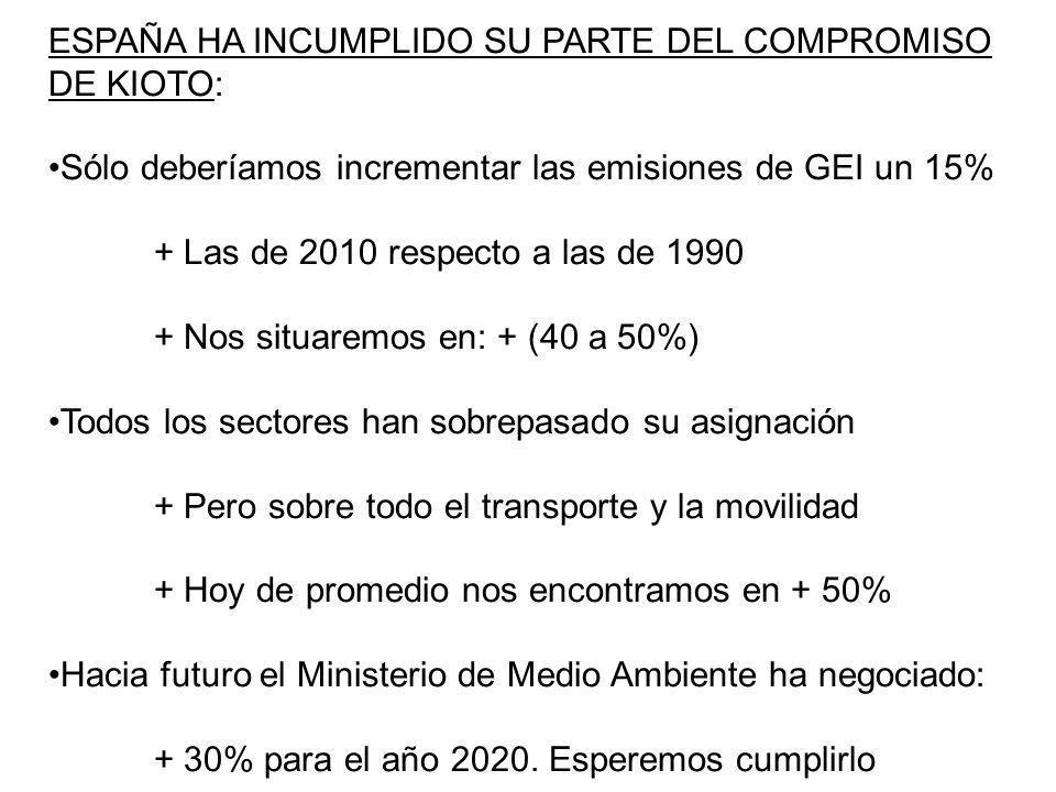ESPAÑA HA INCUMPLIDO SU PARTE DEL COMPROMISO DE KIOTO: Sólo deberíamos incrementar las emisiones de GEI un 15% + Las de 2010 respecto a las de 1990 +