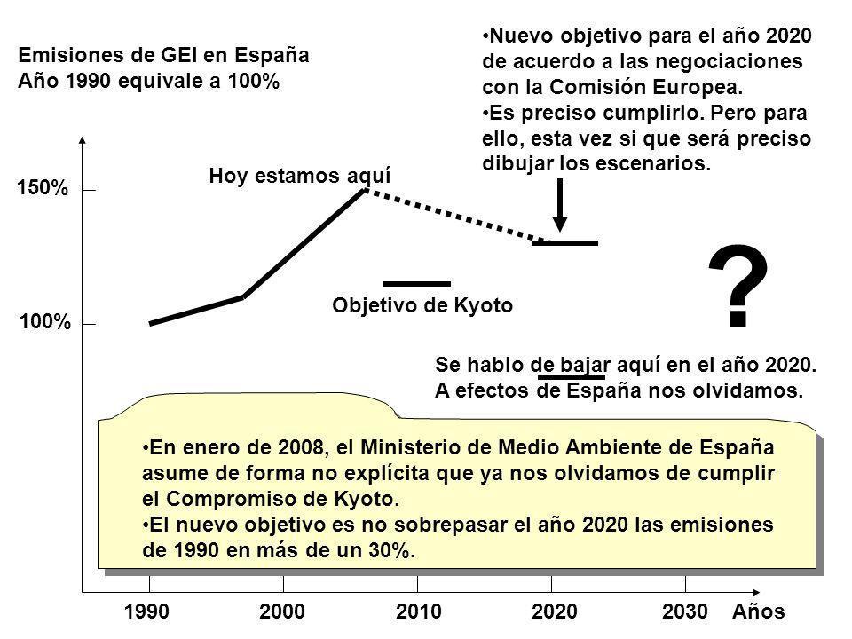 Emisiones de GEI en España Año 1990 equivale a 100% 1990 2000 2010 2020 2030 Años 100% 150% En enero de 2008, el Ministerio de Medio Ambiente de Españ