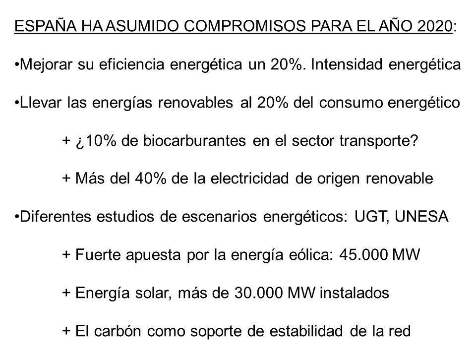 ESPAÑA HA ASUMIDO COMPROMISOS PARA EL AÑO 2020: Mejorar su eficiencia energética un 20%. Intensidad energética Llevar las energías renovables al 20% d