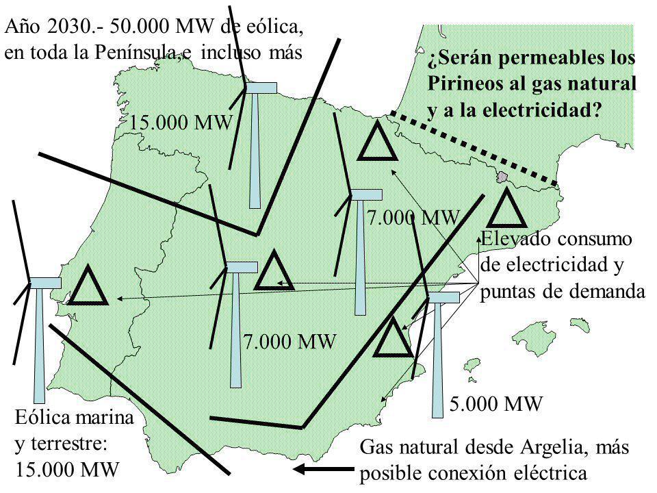 Año 2030.- 50.000 MW de eólica, en toda la Península,e incluso más Elevado consumo de electricidad y puntas de demanda Gas natural desde Argelia, más