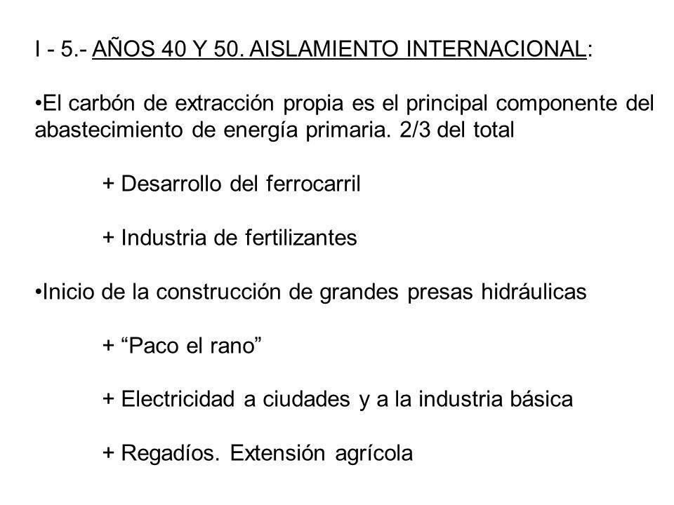 I - 5.- AÑOS 40 Y 50. AISLAMIENTO INTERNACIONAL: El carbón de extracción propia es el principal componente del abastecimiento de energía primaria. 2/3