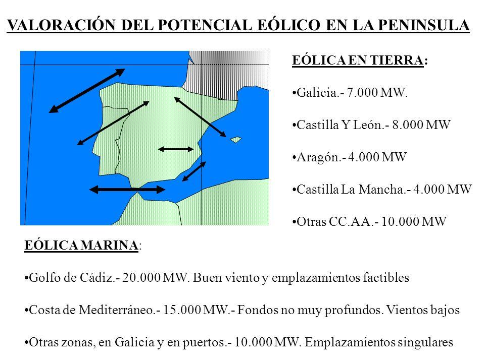 EÓLICA EN TIERRA: Galicia.- 7.000 MW. Castilla Y León.- 8.000 MW Aragón.- 4.000 MW Castilla La Mancha.- 4.000 MW Otras CC.AA.- 10.000 MW EÓLICA MARINA