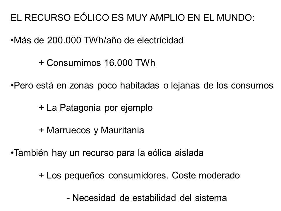 EL RECURSO EÓLICO ES MUY AMPLIO EN EL MUNDO: Más de 200.000 TWh/año de electricidad + Consumimos 16.000 TWh Pero está en zonas poco habitadas o lejana