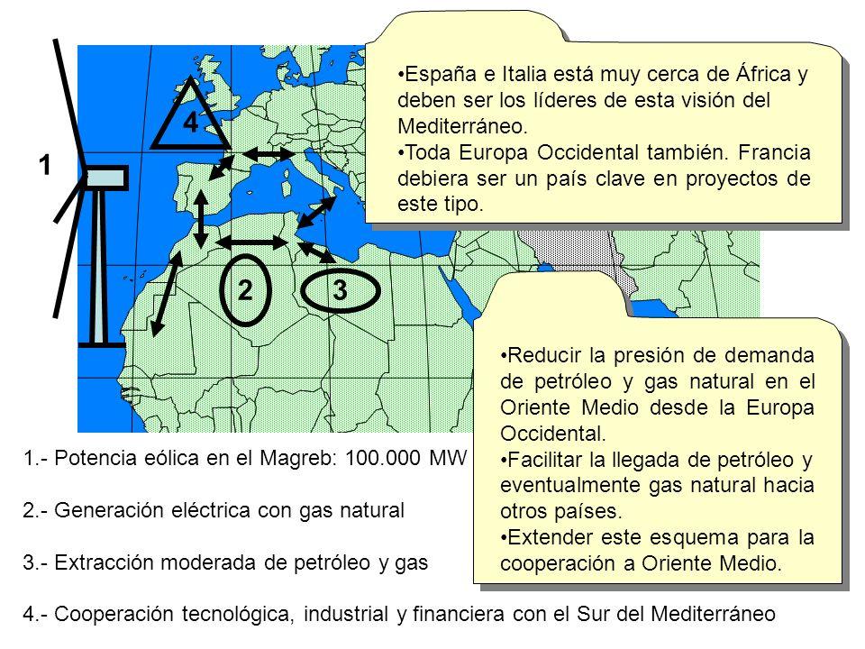1 23 Reducir la presión de demanda de petróleo y gas natural en el Oriente Medio desde la Europa Occidental. Facilitar la llegada de petróleo y eventu