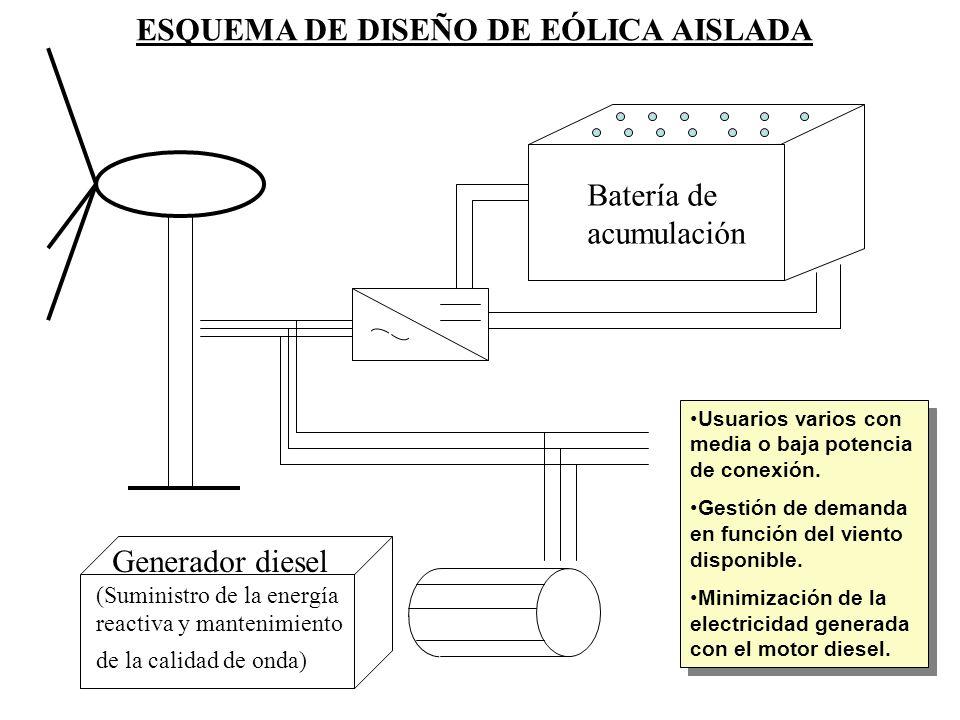 Batería de acumulación Generador diesel (Suministro de la energía reactiva y mantenimiento de la calidad de onda) Usuarios varios con media o baja pot
