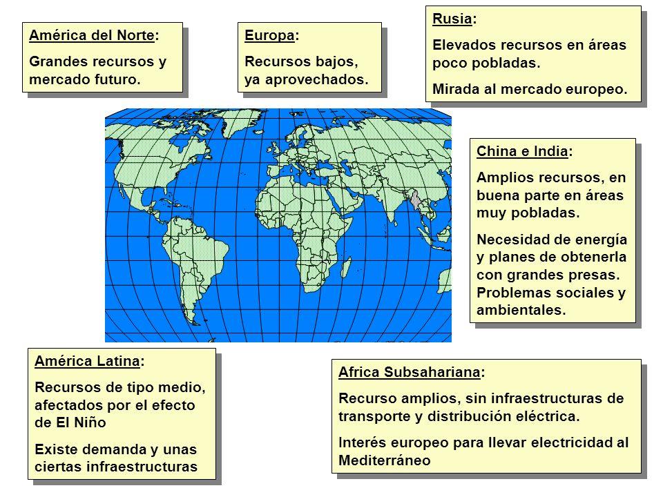 Africa Subsahariana: Recurso amplios, sin infraestructuras de transporte y distribución eléctrica. Interés europeo para llevar electricidad al Mediter