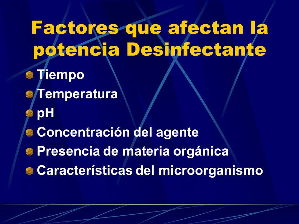 Factores que afectan la potencia Desinfectante Tiempo Temperatura pH Concentración del agente Presencia de materia orgánica Características del microo
