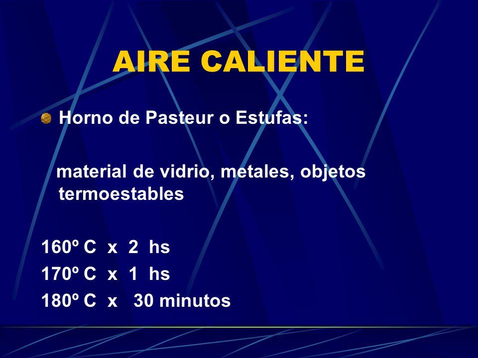 AIRE CALIENTE Horno de Pasteur o Estufas: material de vidrio, metales, objetos termoestables 160º C x 2 hs 170º C x 1 hs 180º C x 30 minutos