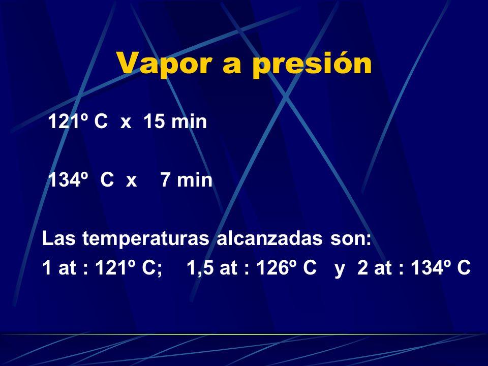 Vapor a presión 121º C x 15 min 134º C x 7 min Las temperaturas alcanzadas son: 1 at : 121º C; 1,5 at : 126º C y 2 at : 134º C