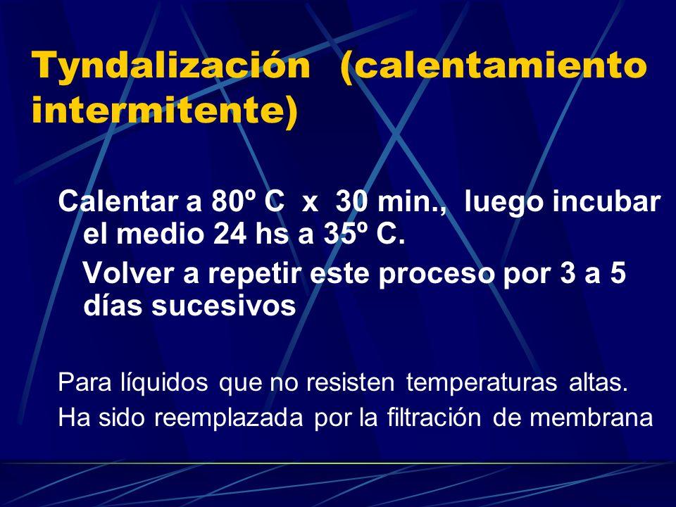 Tyndalización (calentamiento intermitente) Calentar a 80º C x 30 min., luego incubar el medio 24 hs a 35º C. Volver a repetir este proceso por 3 a 5 d