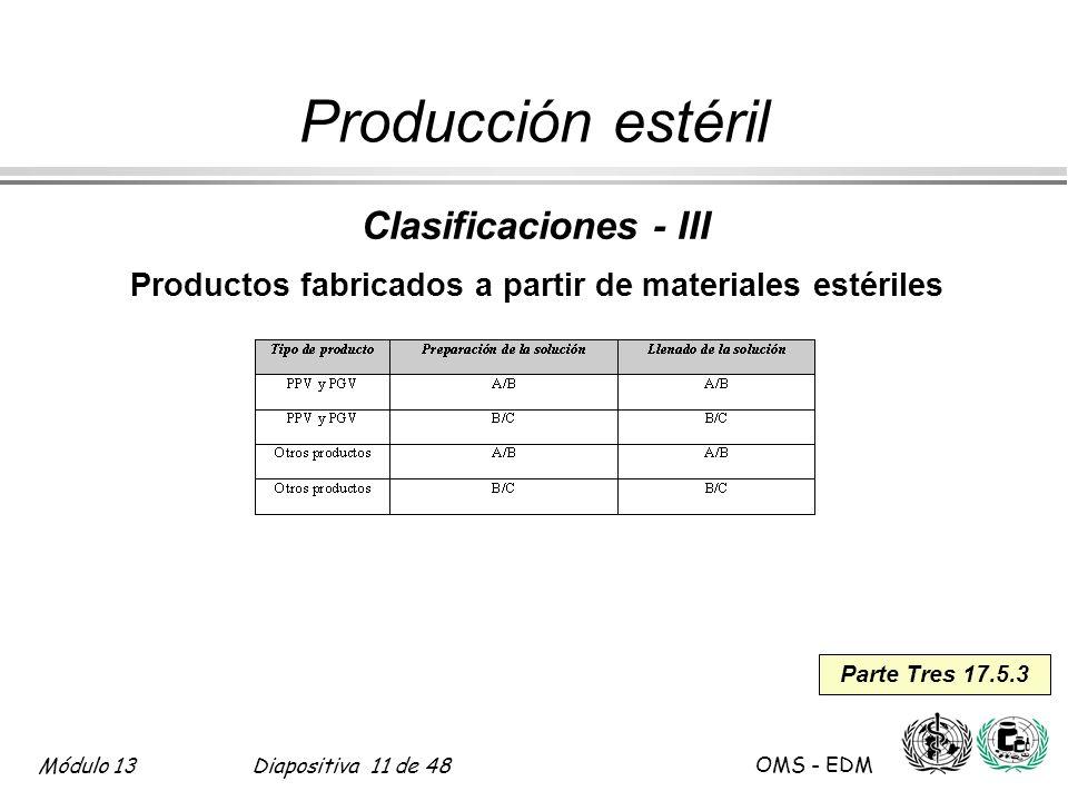 Módulo 13Diapositiva 11 de 48 OMS - EDM Parte Tres 17.5.3 Producción estéril Clasificaciones - III Productos fabricados a partir de materiales estéril