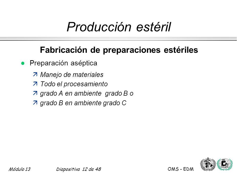 Módulo 13Diapositiva 12 de 48 OMS - EDM Producción estéril Fabricación de preparaciones estériles l Preparación aséptica äManejo de materiales äTodo e
