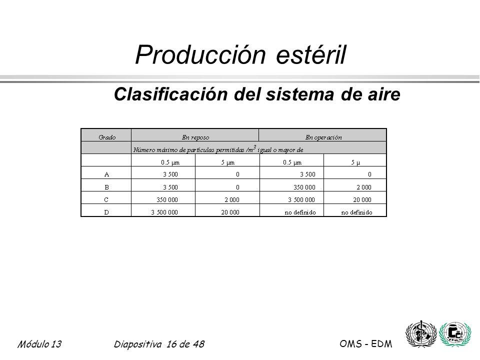 Módulo 13Diapositiva 16 de 48 OMS - EDM Clasificación del sistema de aire Producción estéril