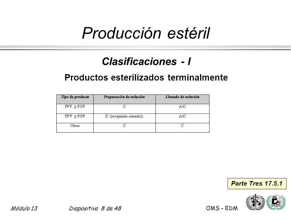 Módulo 13Diapositiva 39 de 48 OMS - EDM Parte Tres 17.71 - 17.76 Producción estéril Esterilización por gas de óxido de etileno l Unicamente cuando no es practicable otro método l Efecto del gas sobre el producto l Desgasificación (límites específicos) l Contacto directo con las células microbianas änaturaleza y cantidad de materiales de empaque l Equilibrio de humedad y temperatura l Control de cada ciclo ätiempo, presión ätemperatura, humedad äconcentración del gas