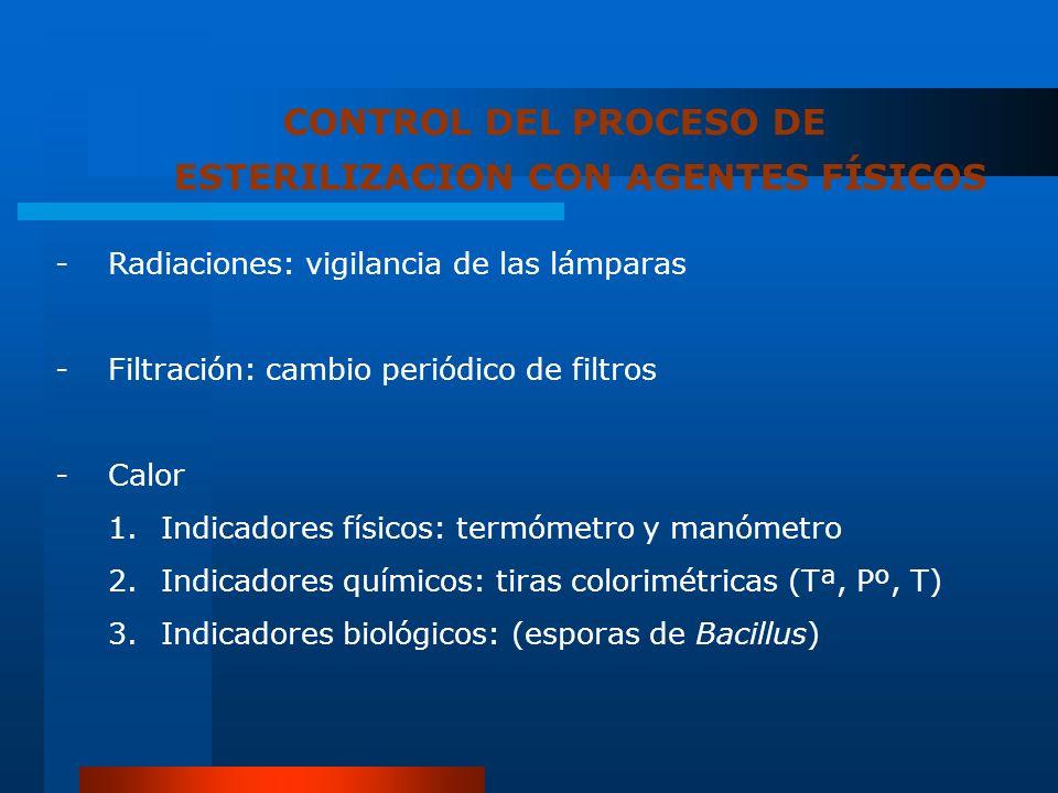 CONTROL DEL PROCESO DE ESTERILIZACION CON AGENTES FÍSICOS -Radiaciones: vigilancia de las lámparas -Filtración: cambio periódico de filtros -Calor 1.I