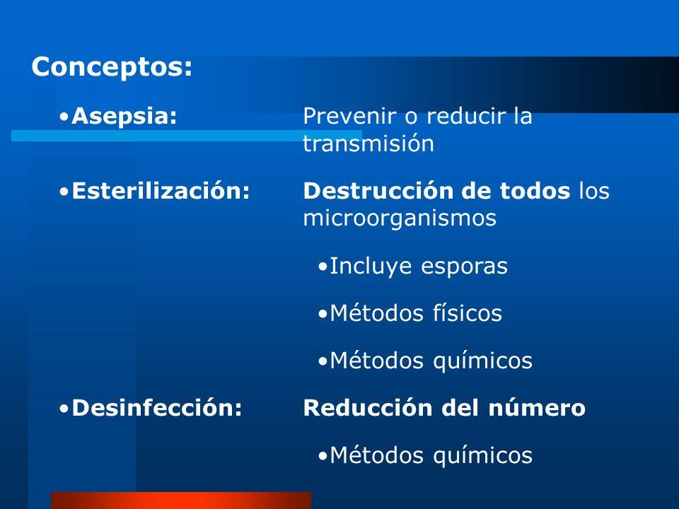Conceptos: Asepsia: Prevenir o reducir la transmisión Esterilización: Destrucción de todos los microorganismos Incluye esporas Métodos físicos Métodos