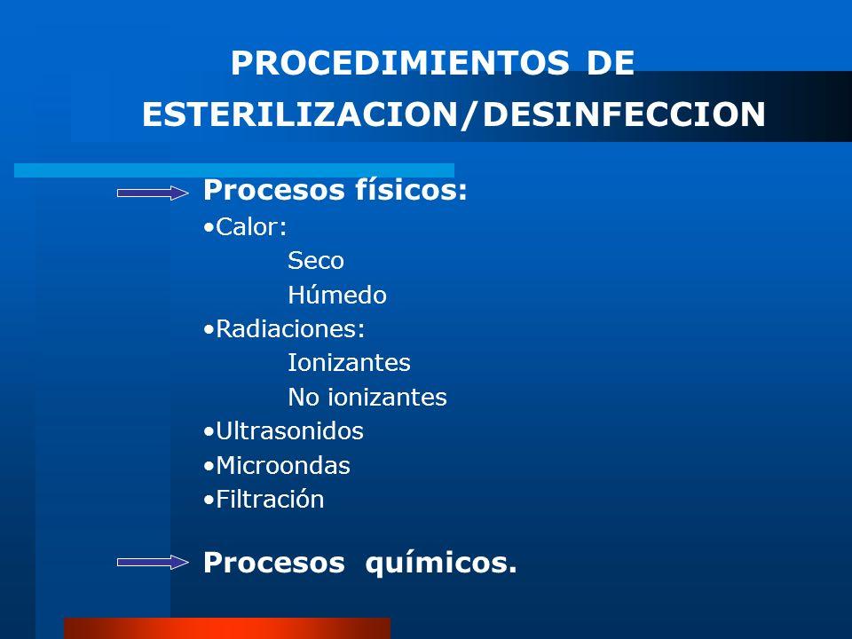 PROCEDIMIENTOS DE ESTERILIZACION/DESINFECCION Procesos físicos: Calor: Seco Húmedo Radiaciones: Ionizantes No ionizantes Ultrasonidos Microondas Filtr