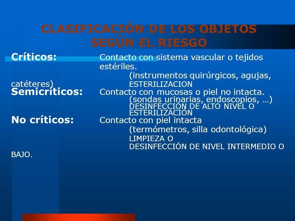 CLASIFICACIÓN DE LOS OBJETOS SEGÚN EL RIESGO Críticos: Contacto con sistema vascular o tejidos estériles. (instrumentos quirúrgicos, agujas, catéteres