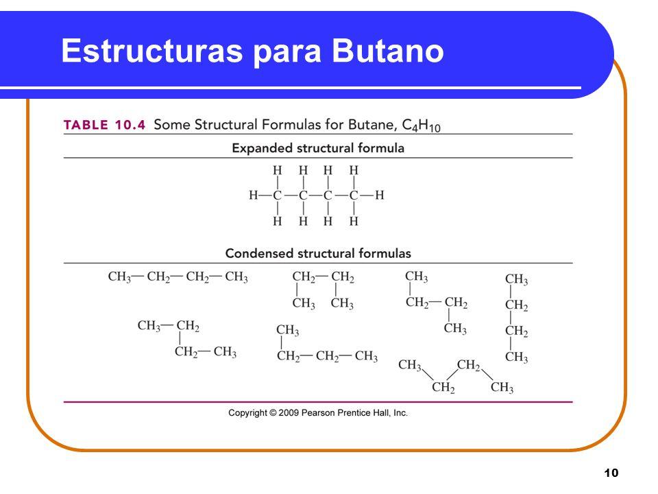 10 Estructuras para Butano Copyright © 2009 by Pearson Education, Inc.