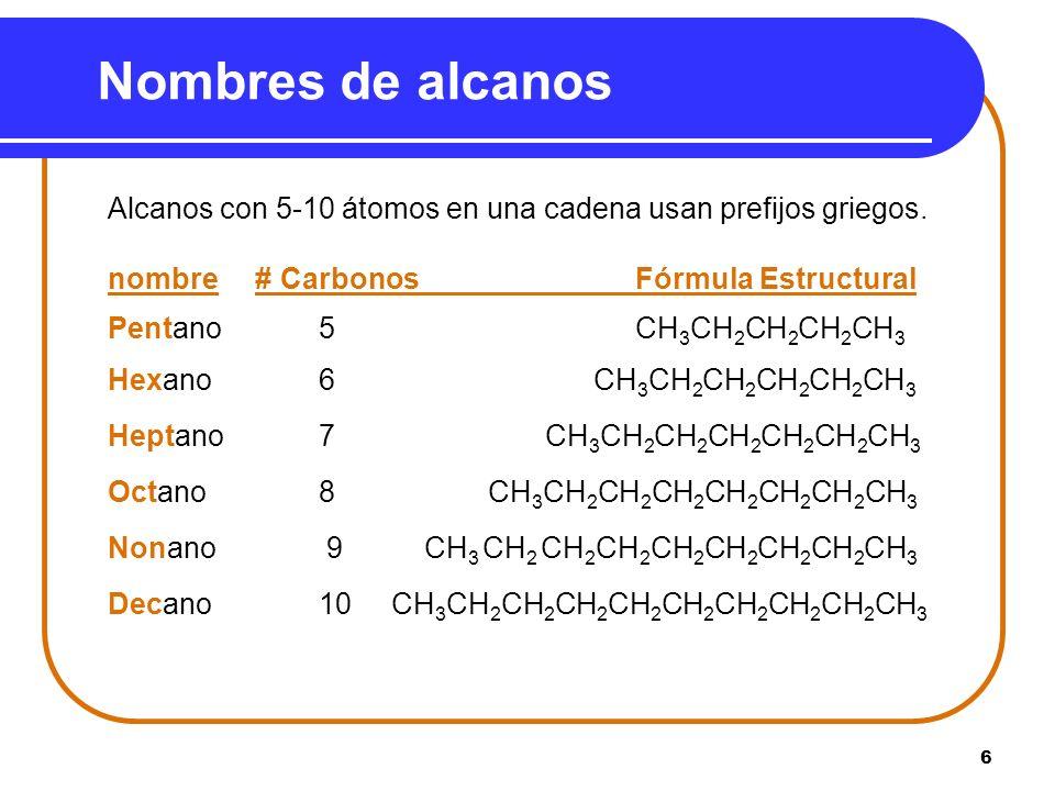 6 Nombres de alcanos Alcanos con 5-10 átomos en una cadena usan prefijos griegos. nombre # Carbonos Fórmula Estructural Pentano 5CH 3 CH 2 CH 2 CH 2 C