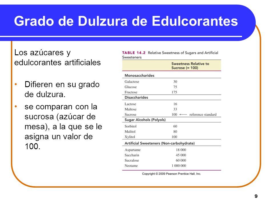 9 Grado de Dulzura de Edulcorantes Los azúcares y edulcorantes artificiales Difieren en su grado de dulzura. se comparan con la sucrosa (azúcar de mes