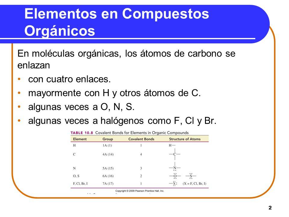 2 Elementos en Compuestos Orgánicos En moléculas orgánicas, los átomos de carbono se enlazan con cuatro enlaces. mayormente con H y otros átomos de C.