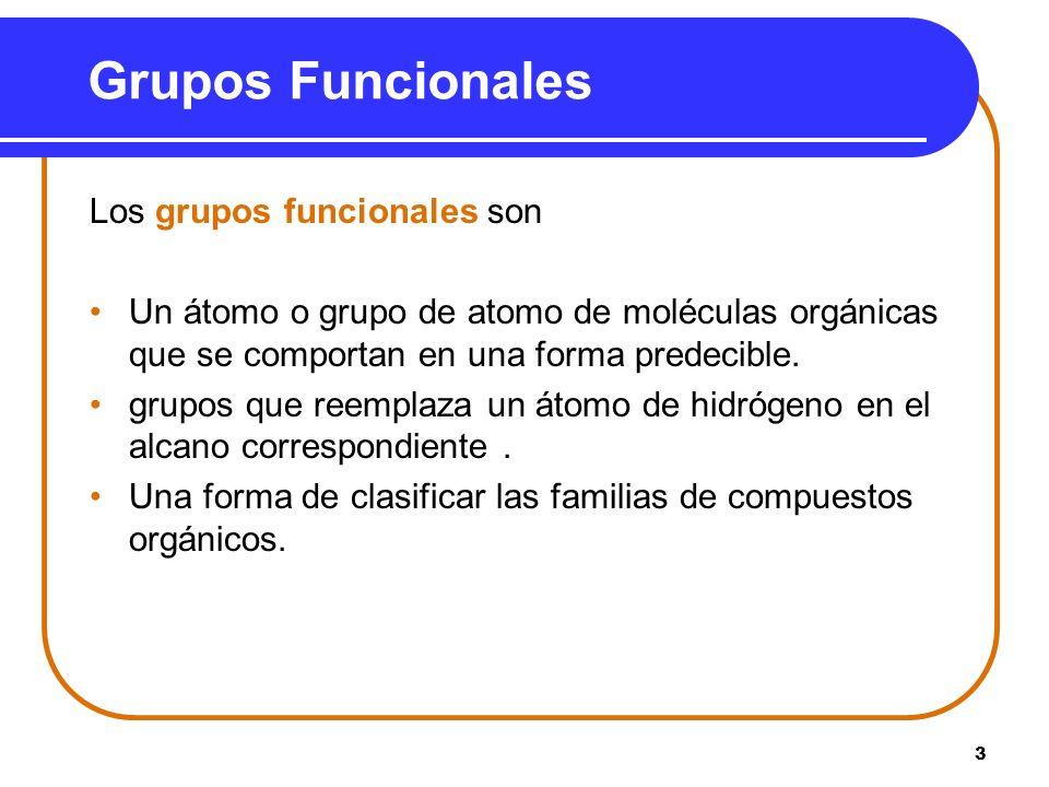3 Los grupos funcionales son Un átomo o grupo de atomo de moléculas orgánicas que se comportan en una forma predecible. grupos que reemplaza un átomo