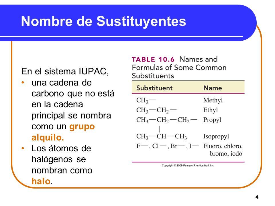 4 Nombre de Sustituyentes En el sistema IUPAC, una cadena de carbono que no está en la cadena principal se nombra como un grupo alquilo. Los átomos de