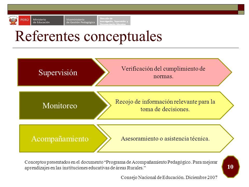 Referentes conceptuales Dirección de Investigación, Supervisión y Documentación Educativa Conceptos presentados en el documento Programa de Acompañami