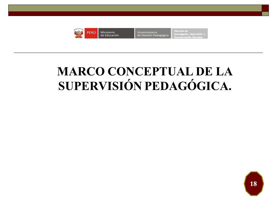 MARCO CONCEPTUAL DE LA SUPERVISIÓN PEDAGÓGICA. Dirección de Investigación, Supervisión y Documentación Educativa 18