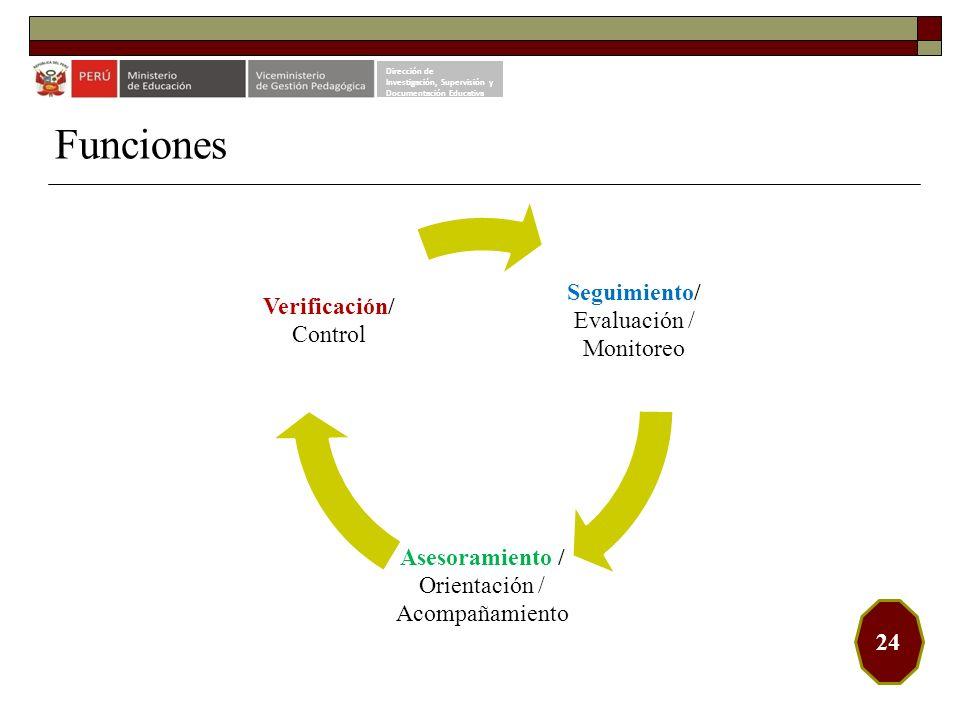 Seguimiento/ Evaluación / Monitoreo Asesoramiento / Orientación / Acompañamiento Verificación/ Control Dirección de Investigación, Supervisión y Docum