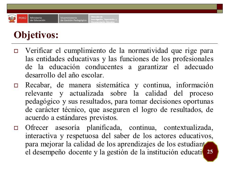 Objetivos: Verificar el cumplimiento de la normatividad que rige para las entidades educativas y las funciones de los profesionales de la educación co
