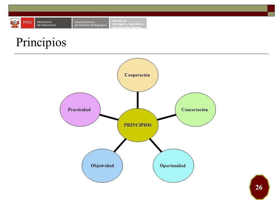 PRINCIPIOS CooperaciónConcertaciónOportunidadObjetividadPracticidad Dirección de Investigación, Supervisión y Documentación Educativa Principios 26