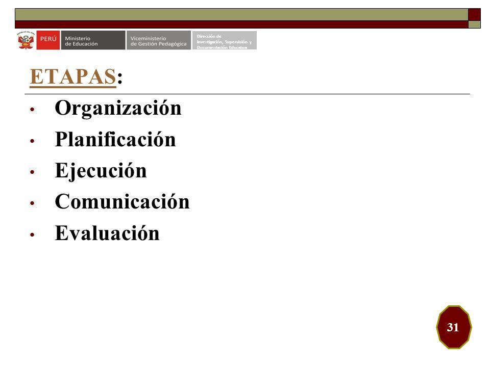 ETAPASETAPAS: Organización Planificación Ejecución Comunicación Evaluación Dirección de Investigación, Supervisión y Documentación Educativa 31