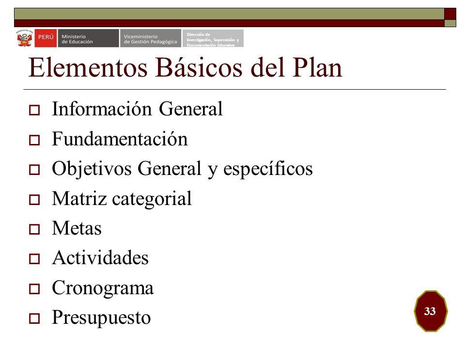 Elementos Básicos del Plan Información General Fundamentación Objetivos General y específicos Matriz categorial Metas Actividades Cronograma Presupues