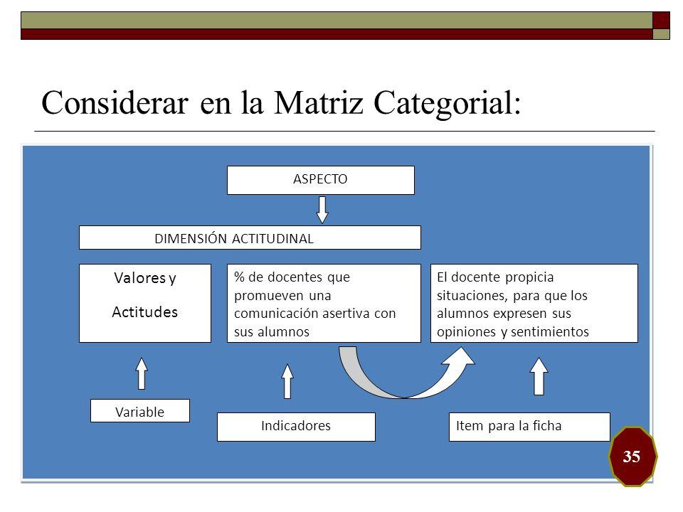 ASPECTO DIMENSIÓN ACTITUDINAL Valores y Actitudes % de docentes que promueven una comunicación asertiva con sus alumnos El docente propicia situacione