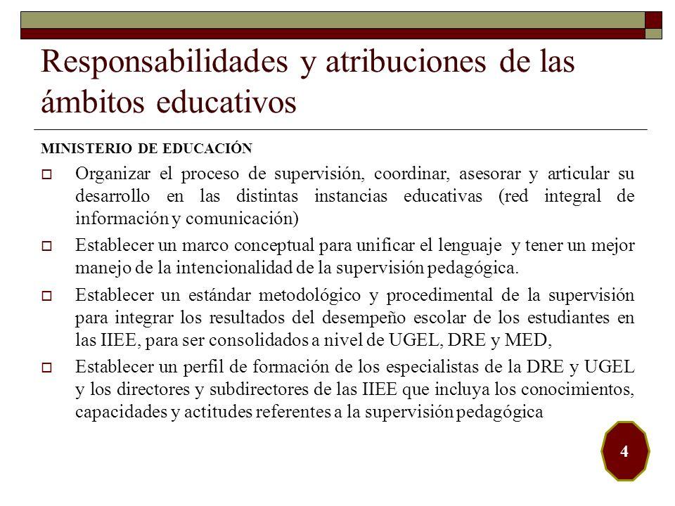 Responsabilidades y atribuciones de las ámbitos educativos MINISTERIO DE EDUCACIÓN Organizar el proceso de supervisión, coordinar, asesorar y articula
