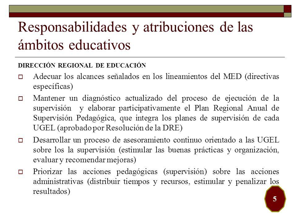 Responsabilidades y atribuciones de las ámbitos educativos DIRECCIÓN REGIONAL DE EDUCACIÓN Adecuar los alcances señalados en los lineamientos del MED