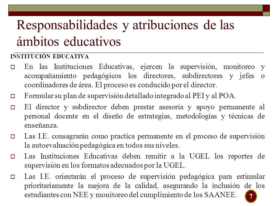 Responsabilidades y atribuciones de las ámbitos educativos INSTITUCIÓN EDUCATIVA En las Instituciones Educativas, ejercen la supervisión, monitoreo y