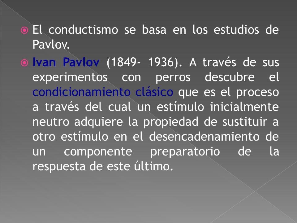 Corriente psicológica que centra su estudio en la conducta mesurable y medible. John B. Watson (1878-1958). El recién nacido es una tabula rasa (pizar