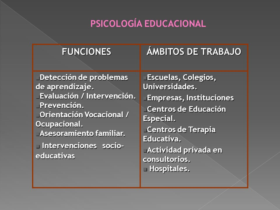 FUNCIONES ÁMBITOS DE TRABAJO Detección de problemas de aprendizaje.