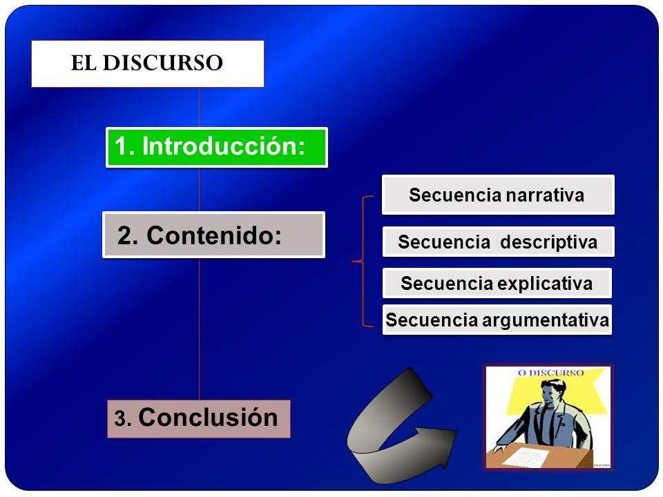 EL DISCURSO 1. Introducción: 2. Contenido: Secuencia narrativa Secuencia descriptiva Secuencia explicativa 3. Conclusión Secuencia argumentativa