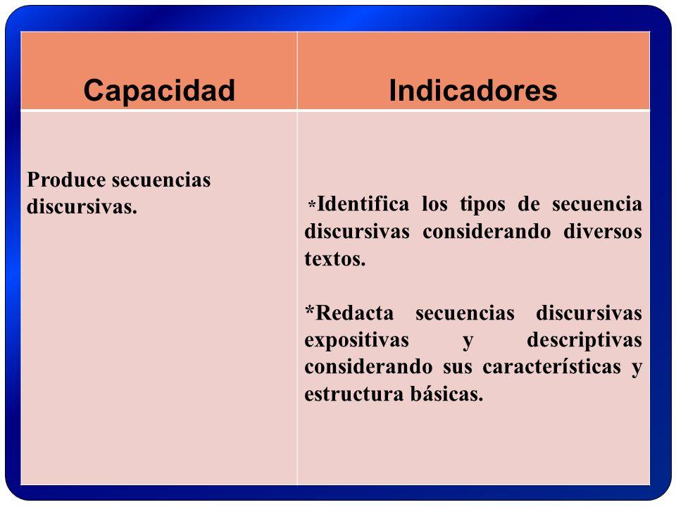 2 CapacidadIndicadores Produce secuencias discursivas. * Identifica los tipos de secuencia discursivas considerando diversos textos. *Redacta secuenci
