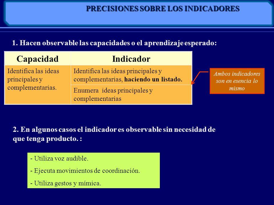 PRECISIONES SOBRE LOS INDICADORES 1. Hacen observable las capacidades o el aprendizaje esperado: CapacidadIndicador Identifica las ideas principales y