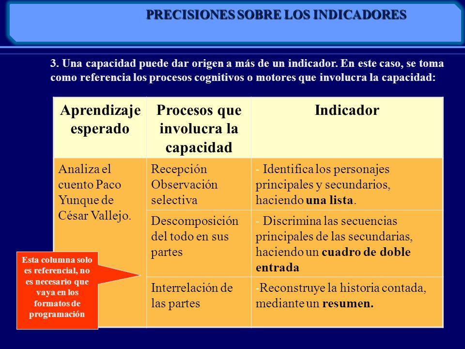 PRECISIONES SOBRE LOS INDICADORES Aprendizaje esperado Procesos que involucra la capacidad Indicador Analiza el cuento Paco Yunque de César Vallejo. R