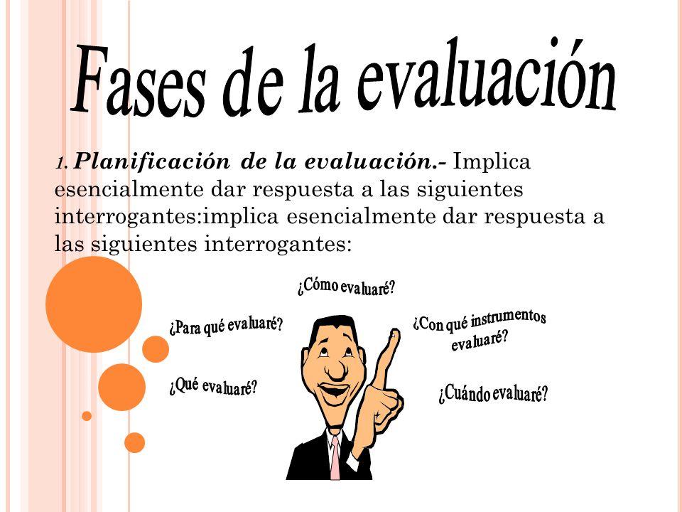 1. Planificación de la evaluación.- Implica esencialmente dar respuesta a las siguientes interrogantes:implica esencialmente dar respuesta a las sigui