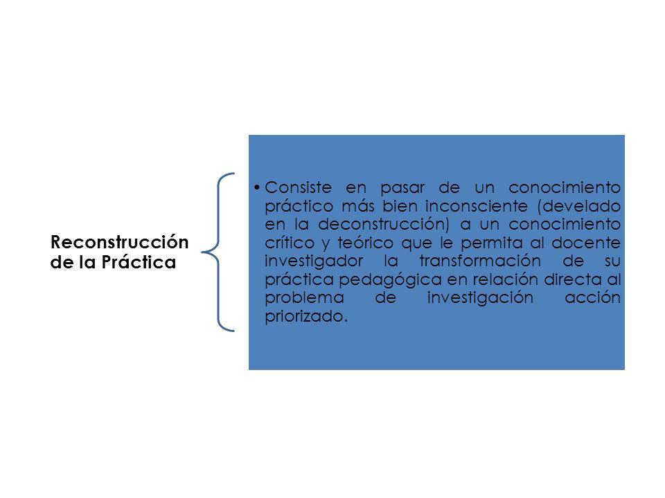 Formulación de los objetivos 1. Desarrollar los procesos de la deconstrucción de la práctica para proponer acciones de mejora. 2. Mejorar mi práctica