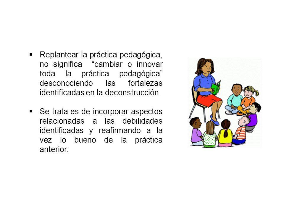 Reconstrucción de la Práctica Consiste en pasar de un conocimiento práctico más bien inconsciente (develado en la deconstrucción) a un conocimiento cr