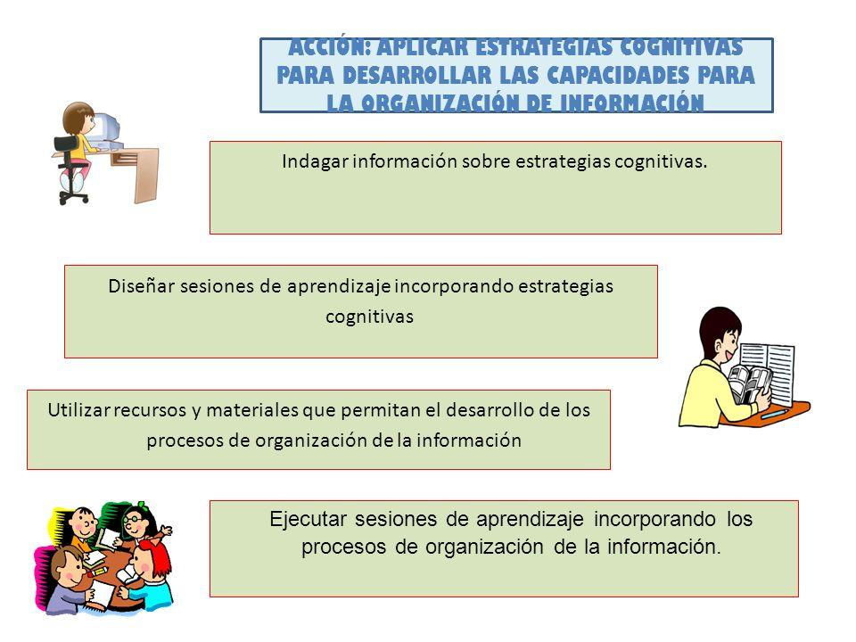 HIPÓTESIS DE ACCIÓN La aplicación de estrategias cognitivas en el área de comunicación favorecerá el desarrollo de las capacidades para la organizació